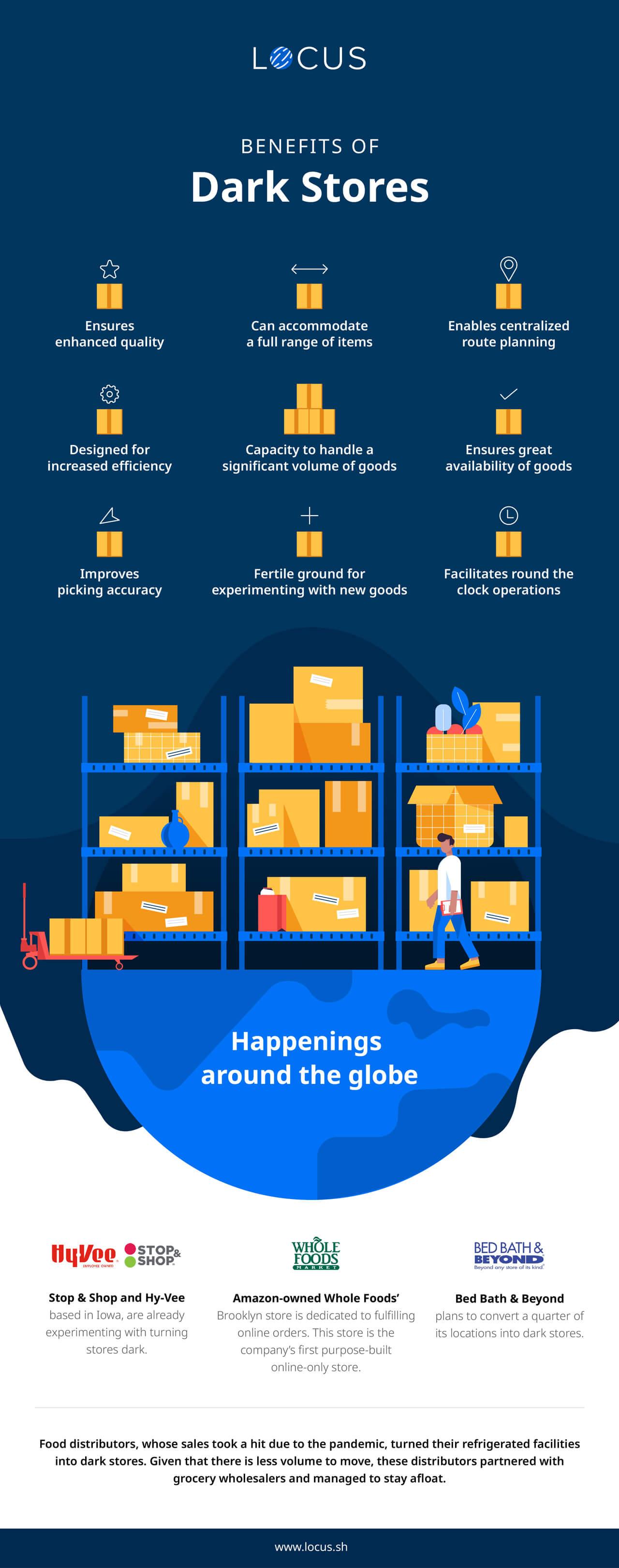 [Infographics] Benefits of Dark Stores Business Model