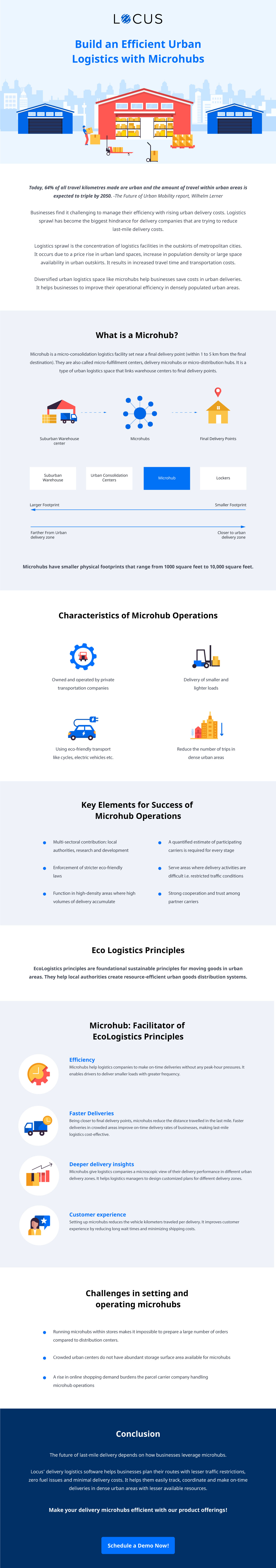 Build an Efficient Urban Logistics with Microhubs