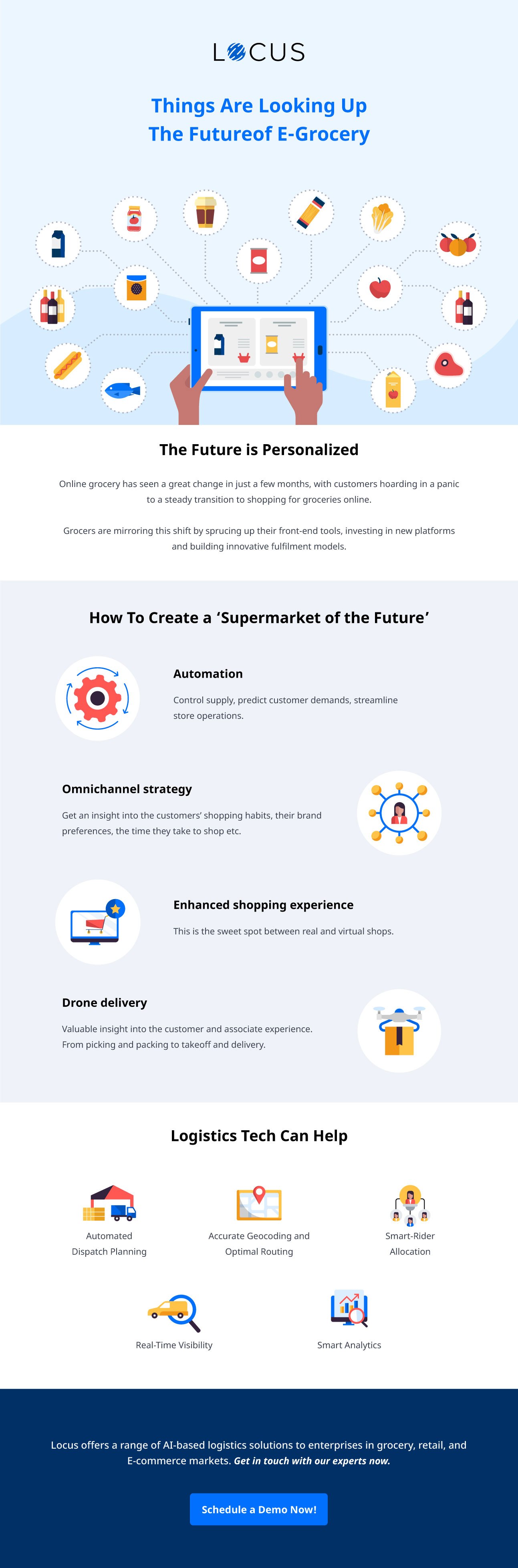[Infographics] Supermarket of the Future - Seamless Shopping Experience