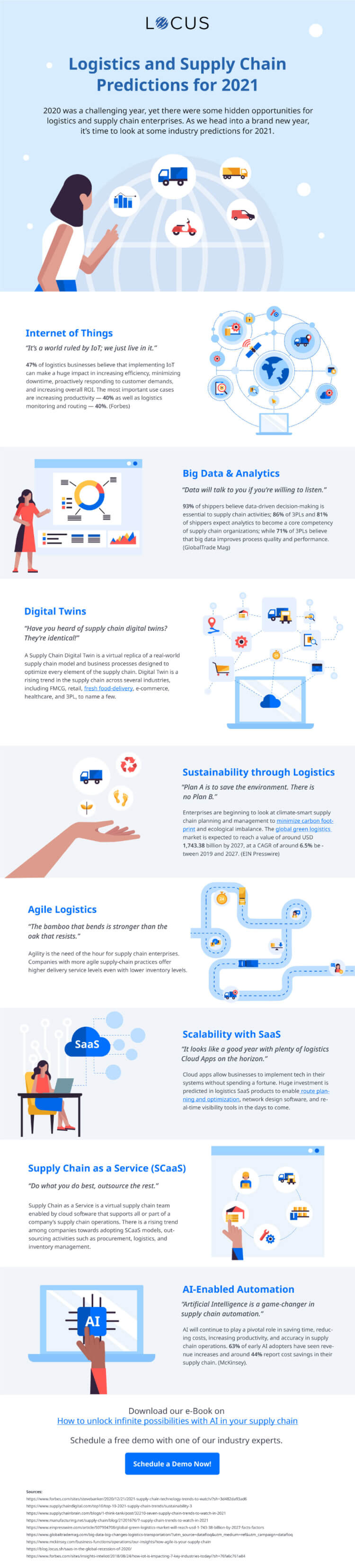 Logistics and Supply Chain Trend Predictions for 2021