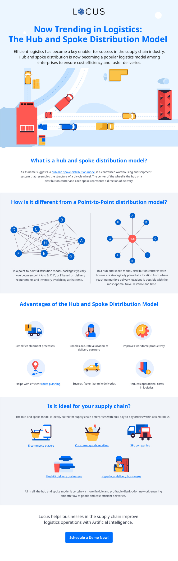 Now Trending in Logistics: The Hub and Spoke Distribution Model