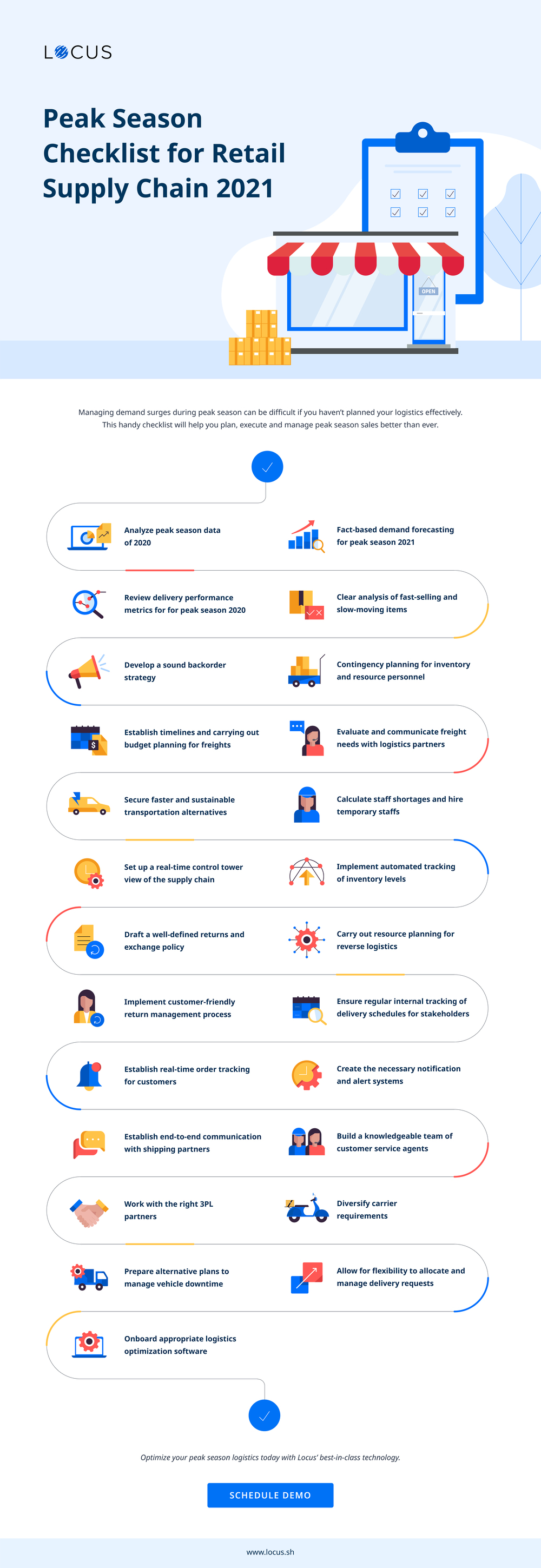 Checklist for Retail Supply Chains: 2021 (Infographic)   Locus