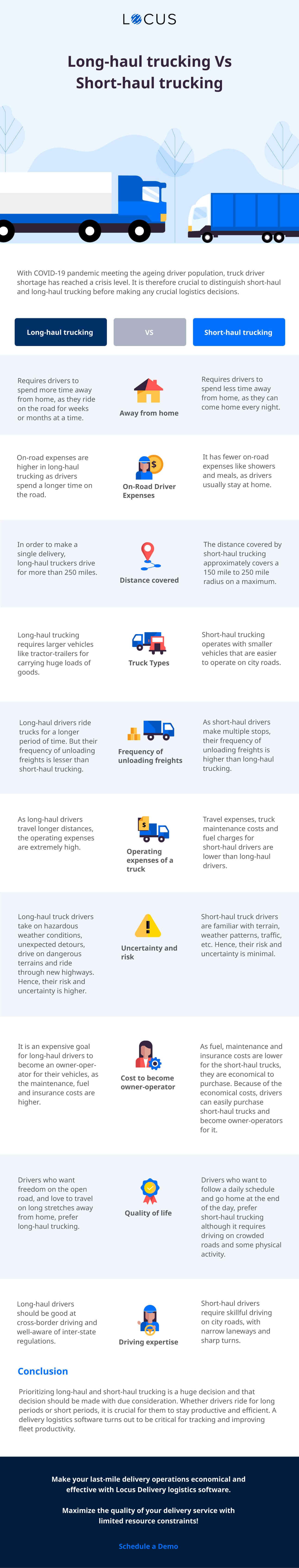 Difference Long-haul trucking Vs Short-haul trucking