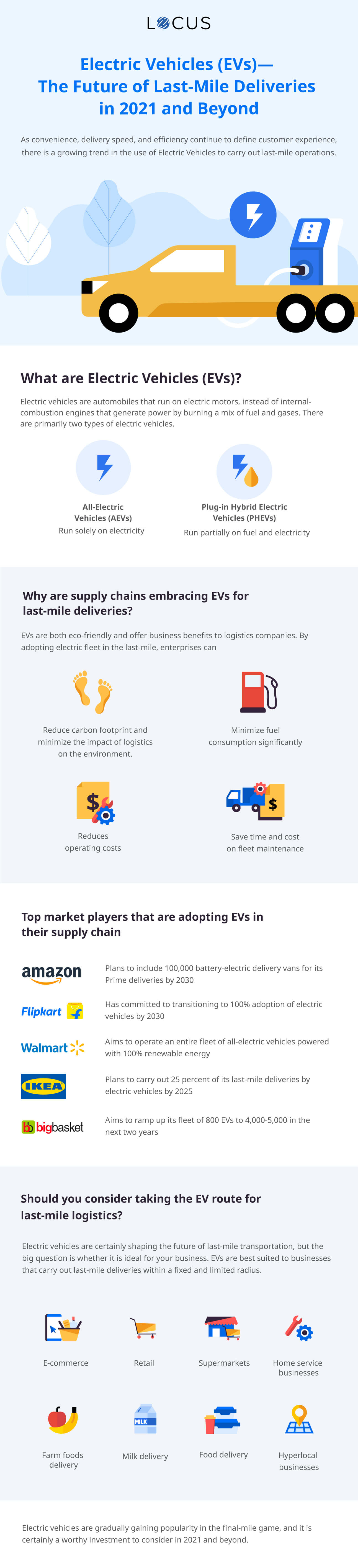 [Infographic] Electric Vehicles - The Future of Last-Mile Deliveries