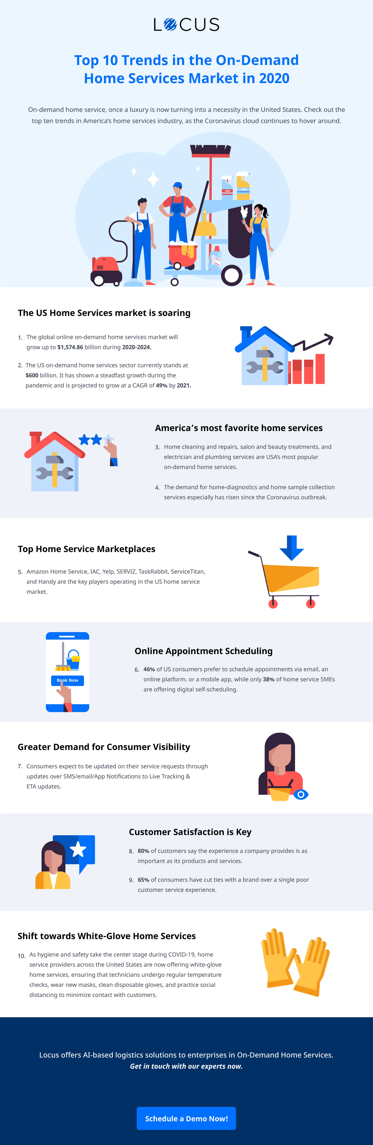 Top10 Trends in the On-demand Home Services Market in 2020