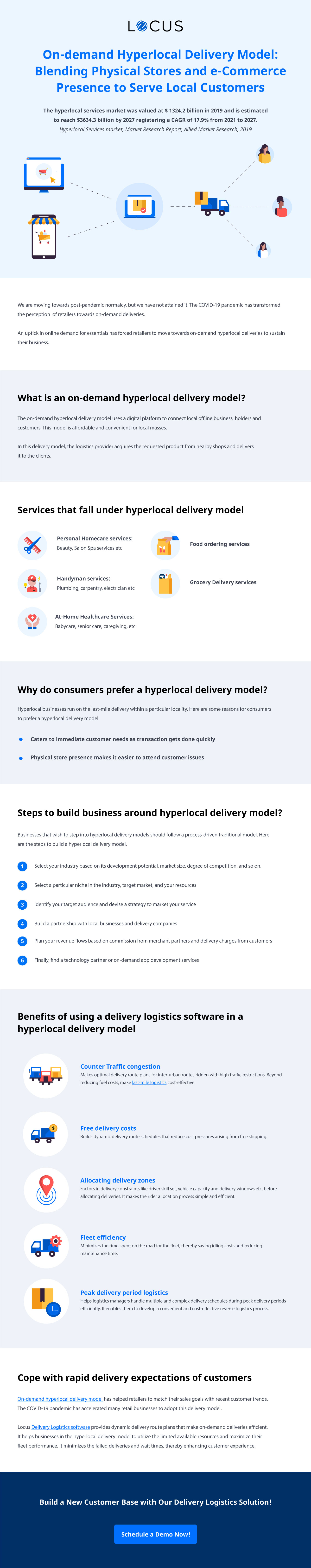 Infographics - Why to Prefer On-demand Hyperlocal Delivery?